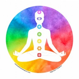 Adhésif verre/fenêtre Yoga et Chakra